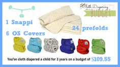 Cloth Diapering on a Budget: Breakdown of Prices by Diaper Systems