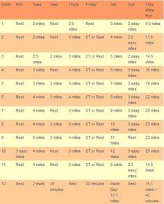 1/2 marathon prep - in case I ever get the urge to run one