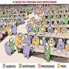 ÓTIMA! RT @profeborto: #PensarNaoDoi - Se tivessemo que mapear o congresso hoje ele seria mais ou menos assim....