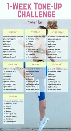 Tone up and lose the extra weight with help of this quick and easy 1 week tune-up challenge. Exercises which help to get in shape for beginners and pros. Gym Workout For Beginners, Gym Workout Tips, At Home Workout Plan, Workout Videos, At Home Workouts, Easy Daily Workouts, Monthly Workouts, Mini Workouts, Workout Planner
