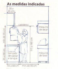 Resultado de imagem para torre medidas de eletrodoméstico
