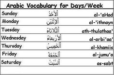 Arabic Vocabulary for Days of the Week -