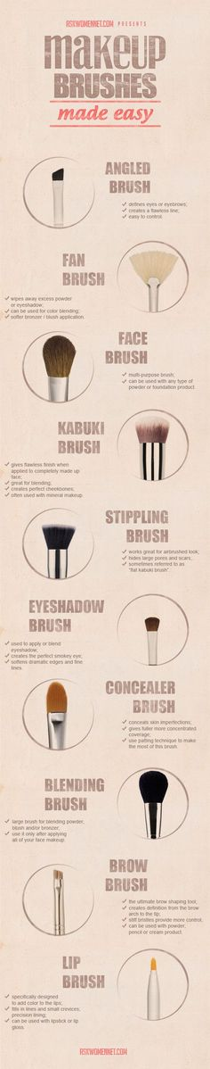 Makeup Brushes Made Easy For More Makeup Tips & Tricks Visit makeuptutorials.com