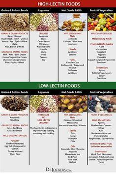 10+ Low Carb-Ideen  rezepte, essen und trinken, kochen und backen