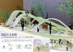 Circos International Architecture Competition / キルコス国際建築設計コンペティション