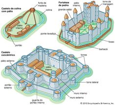 1066 : The first type of castle was built in this year and that type of castle was known as the Motte and Baily castle. The Motte and Baily castle were usually built on high land as had two very. Fantasy City, Fantasy Castle, Fantasy Map, Medieval Fantasy, Castle Project, Chateau Medieval, Dungeon Maps, Medieval Times, Fortification