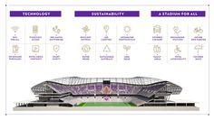 ACF Fiorentina, Firenze, 2020 - ARUP
