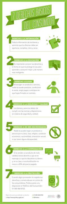 7 derechos básicos del consumidor