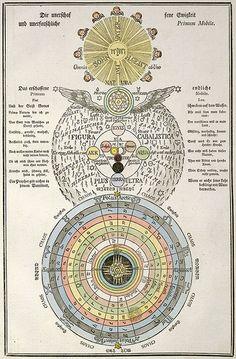 Hermetic Calendar