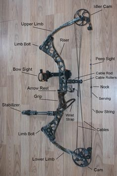 Diagram of the parts of a compound bow