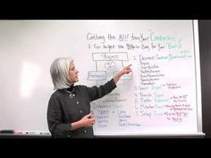 Getting the Most from Contractors - Project Management - YouTube