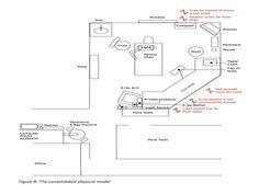 디자인 기획자를 위한 인포그래픽(Info-graphics) 2 Task Analysis, Diagram, Floor Plans, House Floor Plans
