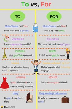 Difference between TO and FOR. TO and FOR are prepositions that are often confused. In this lesson, you will know the difference between For and To and how to use them correctly. English Grammar Rules, Teaching English Grammar, English Writing Skills, Grammar Lessons, English Vocabulary Words, English Language Learning, English Lessons, English Tips, Essay Writing