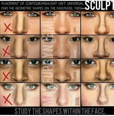 Nose Contouring for different nose shapes
