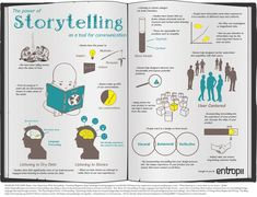 The Power of #Storytelling