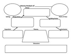 Literary Analysis of Any Book.docx - Google Drive