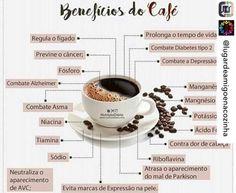 Repost from @lugardeamigoenacozinha using @RepostRegramApp - Bom dia!!! #cafe #serbrasileiro #amigos #familia #cafeina #cozinha #receitasimples #receitafacil #receitas #receitadevida #lugardeamigoénacozinha #mestrecafeeiro #cursodebarista #sjc#sp Fomos marcados nessas fotos ! obrigado !