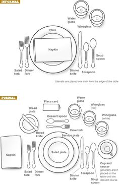 Placesetting Diagram for formal dinner. #HolidayTable
