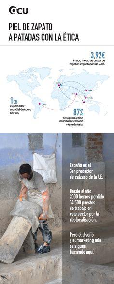 Los zapatos que calzas pisan tierra, asfalto y también los derechos de trabajadores que son explotados en Brasil y el sudeste asiático. Marcas españolas como Camper, Panama Jack y Wonders también figuran en nuestro análisis.