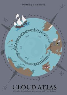 Cloud Atlas (2012) ~ Minimal Movie Poster by Joris Laquittant #amusementphile