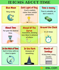 General Idioms | List of Idioms with Meaning and Examples - 7 E S L