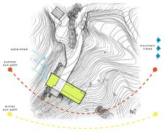 How to Artfully Build a House on a Hillside Let your site's slope inspire your home's design, rather than fight it Oct 2013 by Jen Dalley Croquis Architecture, Site Analysis Architecture, Architecture Design, Architecture Panel, Schematic Design, Diagram Design, Sun Path Diagram, Planning School, Landscape Model