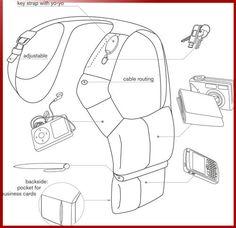 Странного хочу: мелкая edc-сумка для реально постоянного ношения