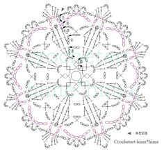 Noteエミーグランデ Color No.2412/0号かぎ針・9.5cmPatternmemo作り目はわから編む方法で細編み8目。前段の鎖編みは束で拾って編みます。(adsbygoogle = window.adsbygoogle || []).push({});