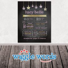 Chalkboard Birthday Poster  First Birthday by WiggleWords on Etsy:  Twinke Twinkle Little Star Party