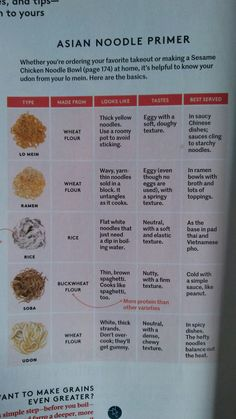 Asian noodle guide - Real Simple magazine