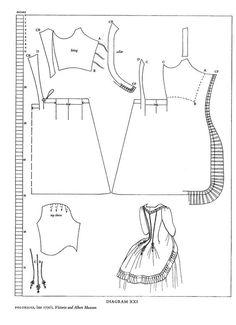 Projet: Robe XVIIIe Полонез française: ле патроном: