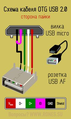 Как самому сделать OTG-кабель? Simple Electronics, Hobby Electronics, Electronics Components, Electronics Gadgets, Electronics Projects, Electronic Circuit Projects, Electrical Projects, Electronic Engineering, Debloquer Iphone