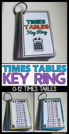 Make learning and practising the Times Tables super easy for your students with this handy key ring! It can be used with any student that is learning the Times Tables and needs further reinforcement with their multiplication skills.This useful resource ca