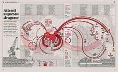 Infografica ilsole24ore francescofranchi