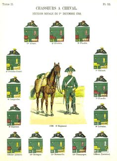 Егеря. 1789 Uniformes de I'Armee Francaise 1690-1894