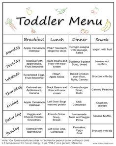 New Toddler Menu 1 creating interesting toddler meals Toddler Menu, Healthy Toddler Meals, Toddler Schedule, Toddler Food, Easy Toddler Snacks, Healthy Snacks For Toddlers, Toddler Breakfast Ideas, Healthy Lunches, Toddler Routine