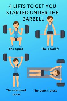 4 barbell lifts to get you started lifting heavy Big Muscle Training, Leg Training, Weight Training, Strength Training, Weight Lifting, Weight Loss, Lifting Workouts, Gym Workouts, Larissa Reis