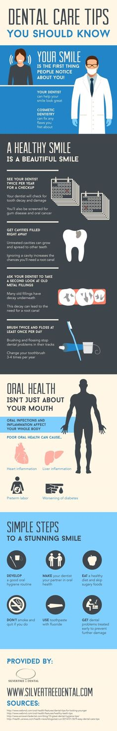Your smile says a lot about you! If you aren't happy with your smile, cosmetic dentistry can fix any flaws you dislike. Check out this Chandler cosmetic dentistry infographic to find more advice that will help you maintain a beautiful smile.