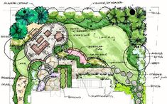 Home & House diy backyard landscaping ideas on a budget - landscape design ideas simple front yard - Landscape Design Plans, Garden Design Plans, Landscape Architecture Design, Small Garden Design, Yard Design, Backyard Layout, Backyard Plan, Backyard Patio, Small Yard Landscaping