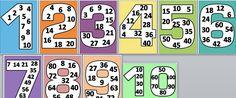 algebra - ΠΡΩΤΟ ΚΟΥΔΟΥΝΙ Algebra, Multiplication, Maths, School