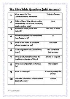 General Knowledge Trivia Cards for Quizzes Freebie ...