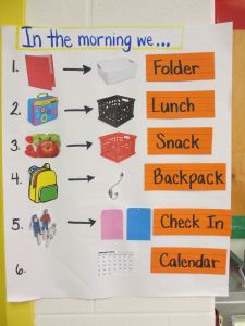 Excellent visual for beginning the year routines in a pre-emergent/basic ELL classroom!