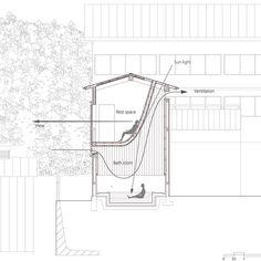 Bath House Maruhon by Kubo Tsushima Architects