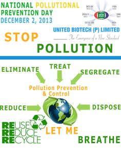 National Pollution Prevention Day