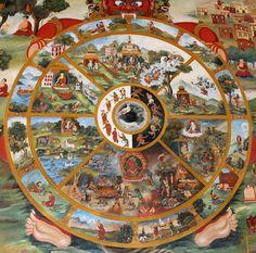 Kala chakra.. The circle of life
