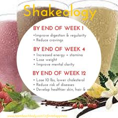 Have you heard about Shakeology? Are you wondering what it can do for you? I have been drinking it since July 2014 and am amazed at my results.