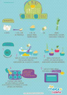 Omelete do Edu e Luigi