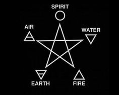 We are unraveling our navels so that we may ingest the sun. We are not afraid of the darkness. We trust that the moon shall guide us. We are determining the future at this very moment. We know that the heart is the philosopher's stone. Our music is our alchemy. ~Saul Williams