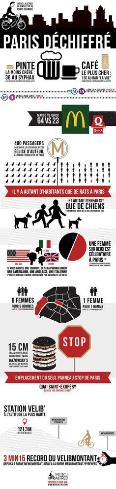 Paris dechiffre infographie Paris déchiffré infographie