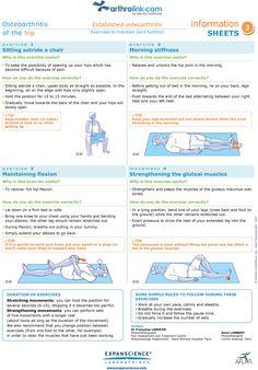 Established osteoarthritis of the hip
